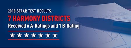 7 Districts 6 A and 1 B Web Banner